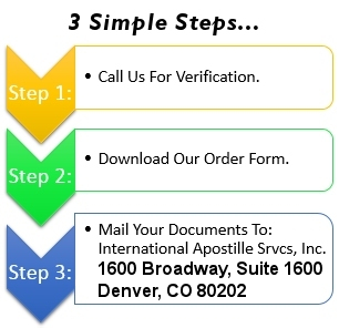 Apostille Process Colorado