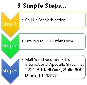 Apostille Process Florida