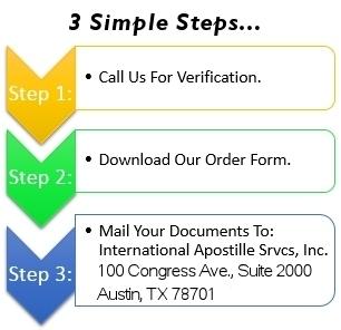 Apostille Process Texas
